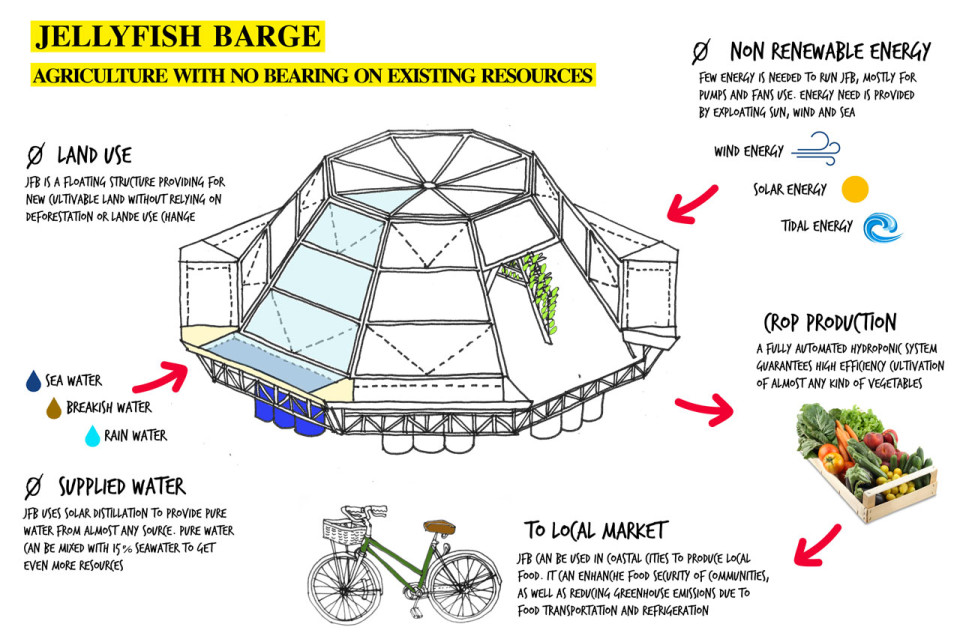 domus-08-jellyfish-barge