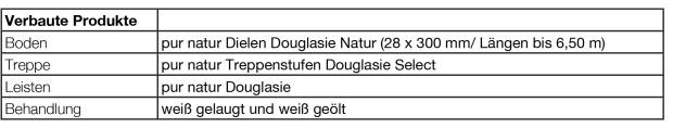 Projekt Leimgruber_Produkt_Tabelle3